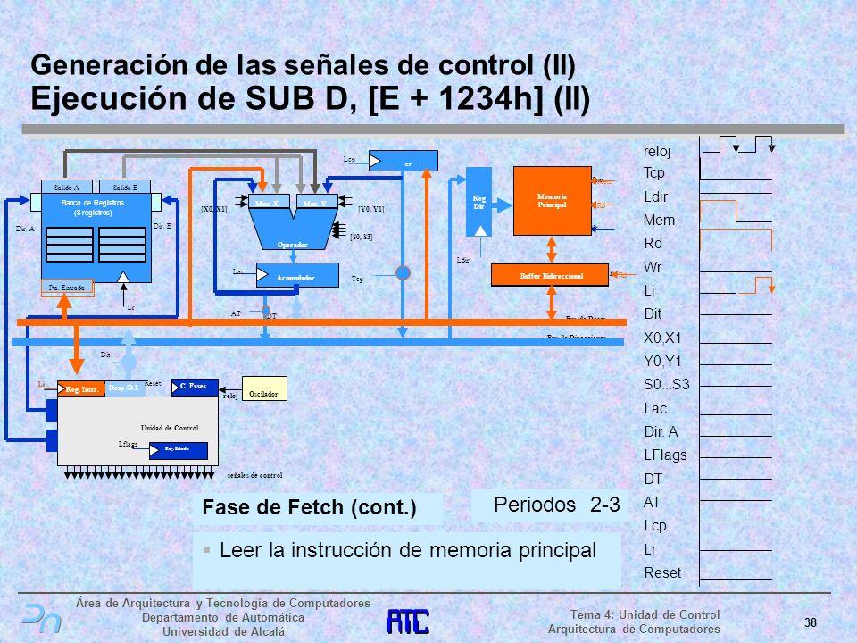 Generación de las señales de control (II) Ejecución de SUB D, [E + 1234h] (II)
